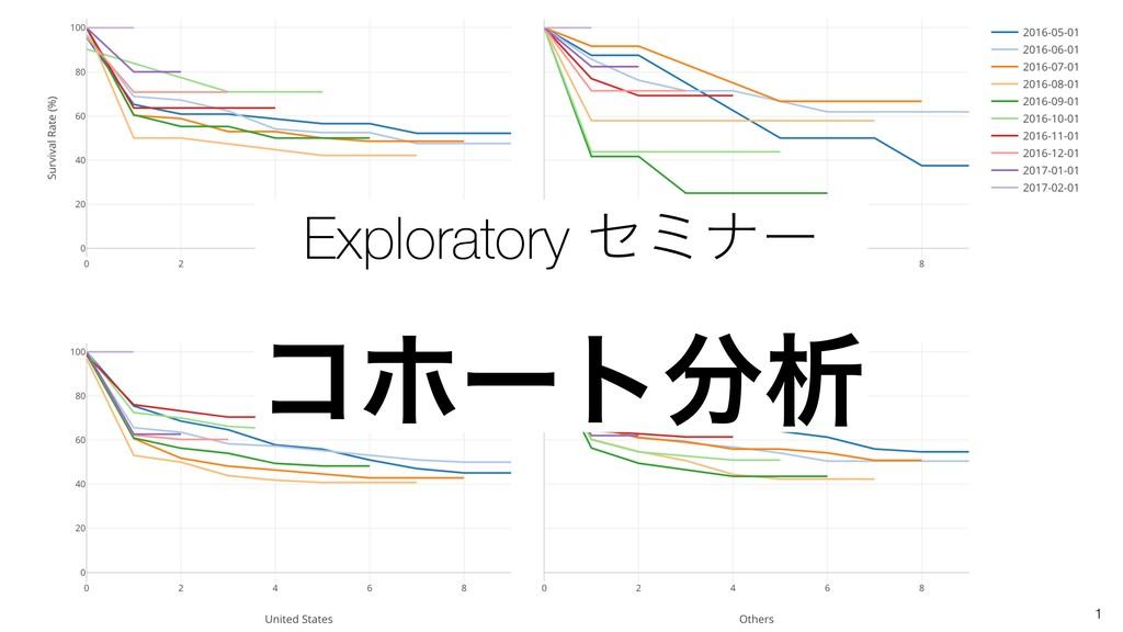 1 Exploratory ηϛφʔ ίϗʔτੳ