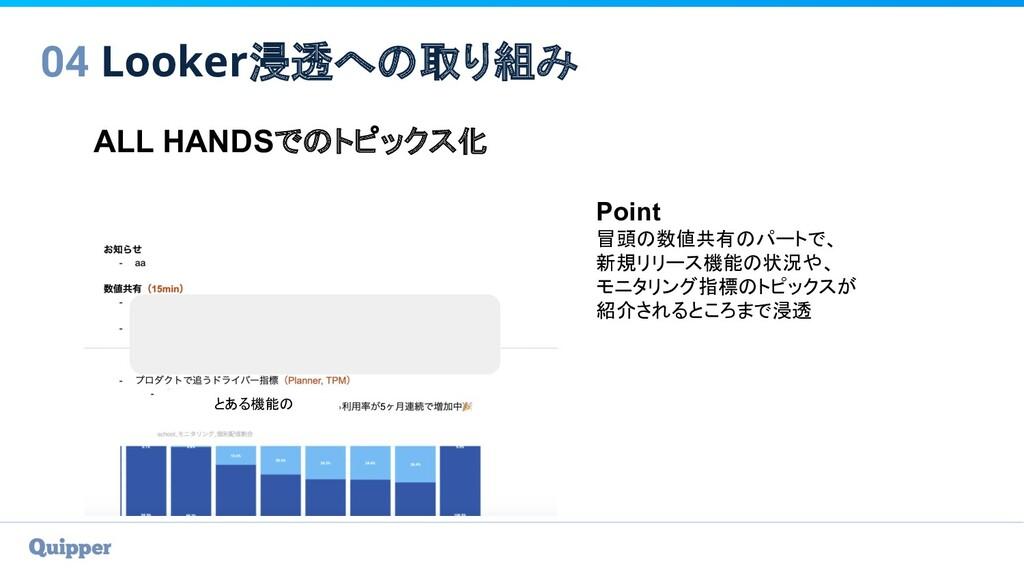 04 Looker浸透への取り組み ALL HANDSでのトピックス化 Point 冒頭の数値...