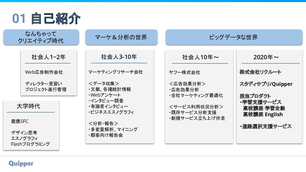 大学時代 社会人1−2年 社会人3-10年 社会人10年〜 慶應SFC デザイン思考 エスノグ...