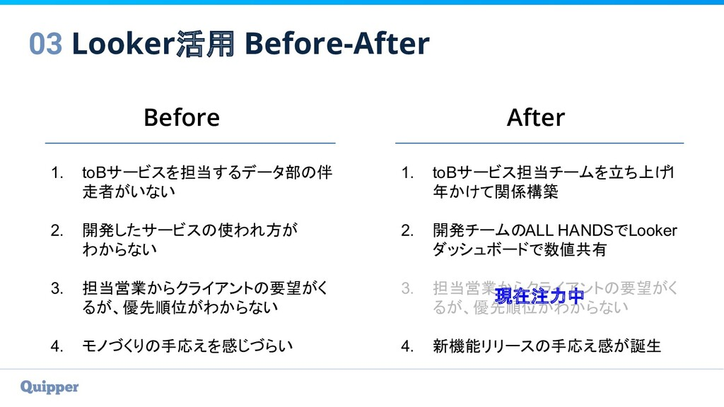 Before 03 Looker活用 Before-After After 1. toBサービ...