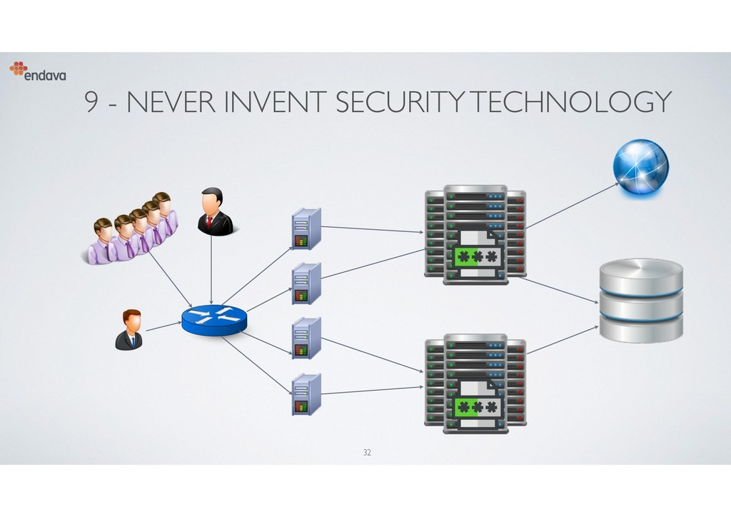 9 - NEVER INVENT SECURITY TECHNOLOGY 32