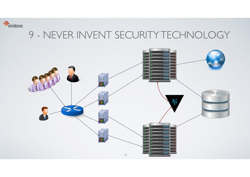 9 - NEVER INVENT SECURITY TECHNOLOGY 33