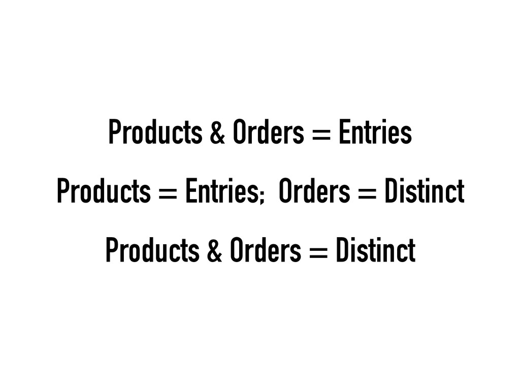 Products & Orders = Entries Products = Entries;...
