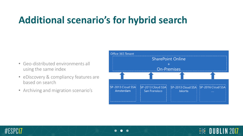 Additional scenario's for hybrid search • Geo-d...