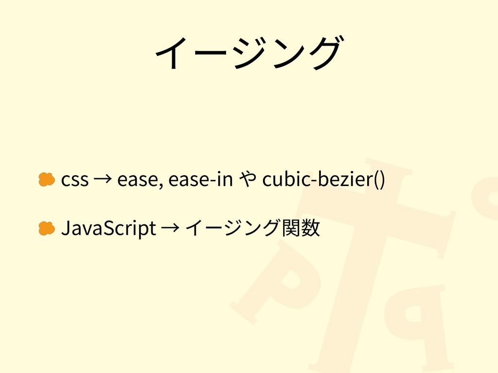 イージング css → ease, ease-in や cubic-bezier() Java...