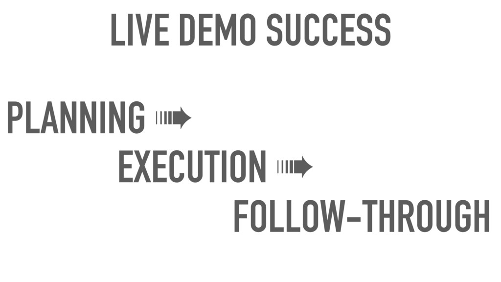 PLANNING ➠ EXECUTION ➠ FOLLOW-THROUGH LIVE DEMO...