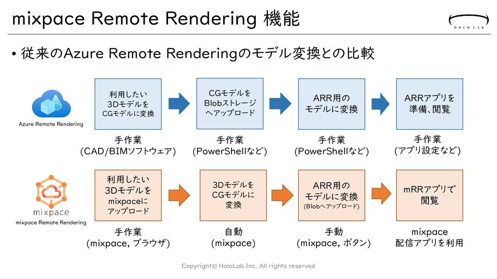 mixpace Remote Rendering 機能 • 従来のAzure Remote R...