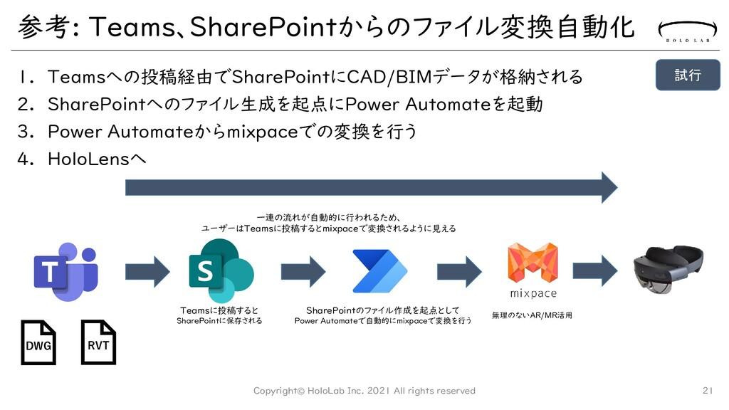 参考: Teams、SharePointからのファイル変換自動化 1. Teamsへの投稿経由...