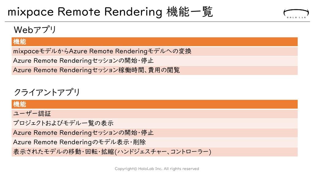 mixpace Remote Rendering 機能一覧 機能 mixpaceモデルからAz...