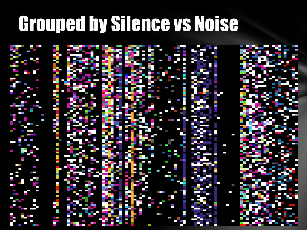 Grouped by Silence vs Noise