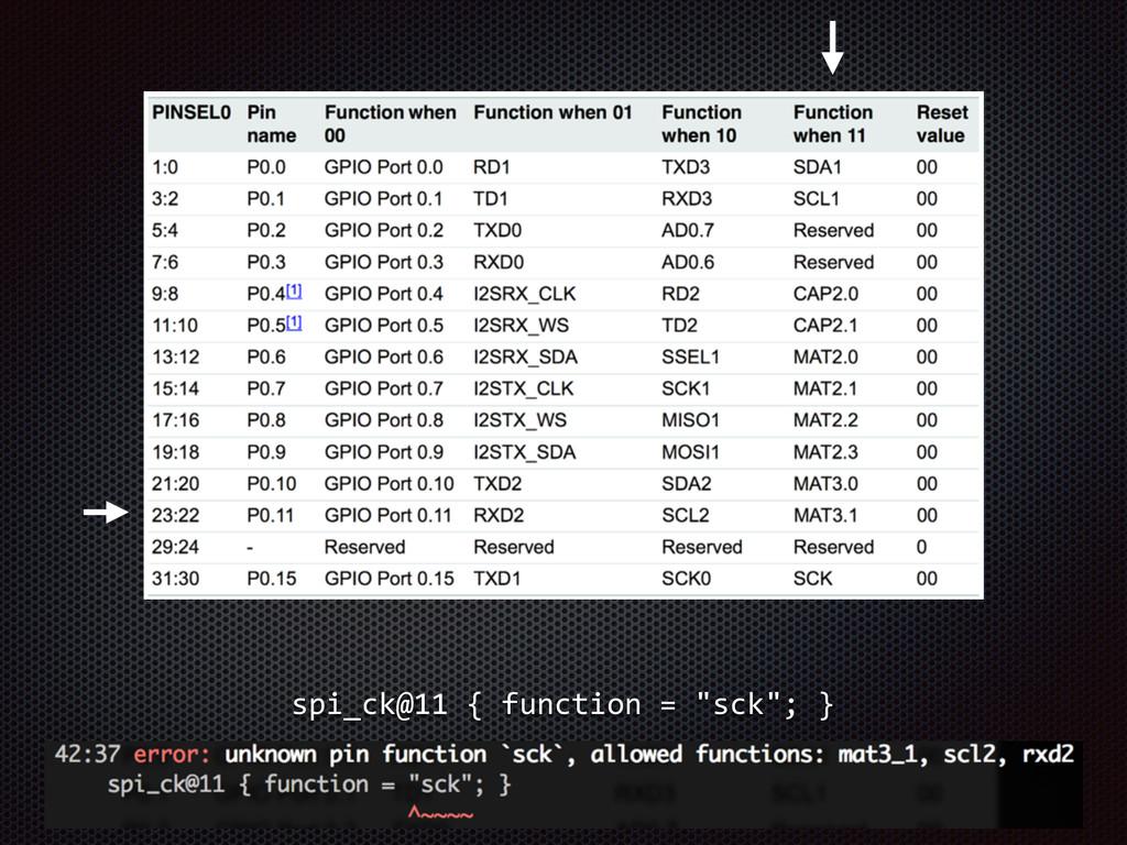 """spi_ck@11 { function = """"sck""""; }"""