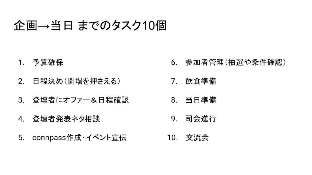 企画→当日 までのタスク10個 1. 予算確保 2. 日程決め(開場を押さえる) 3. 登壇者...