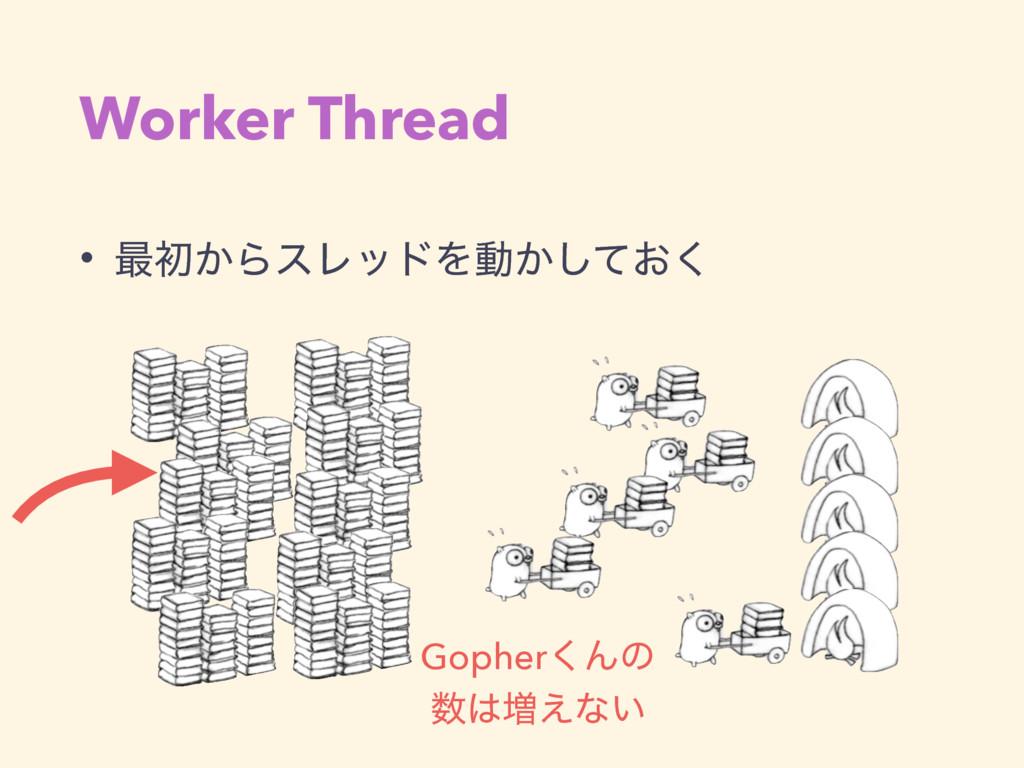 Worker Thread • ࠷ॳ͔ΒεϨουΛಈ͔͓ͯ͘͠ Gopher͘Μͷ ૿͑ͳ͍