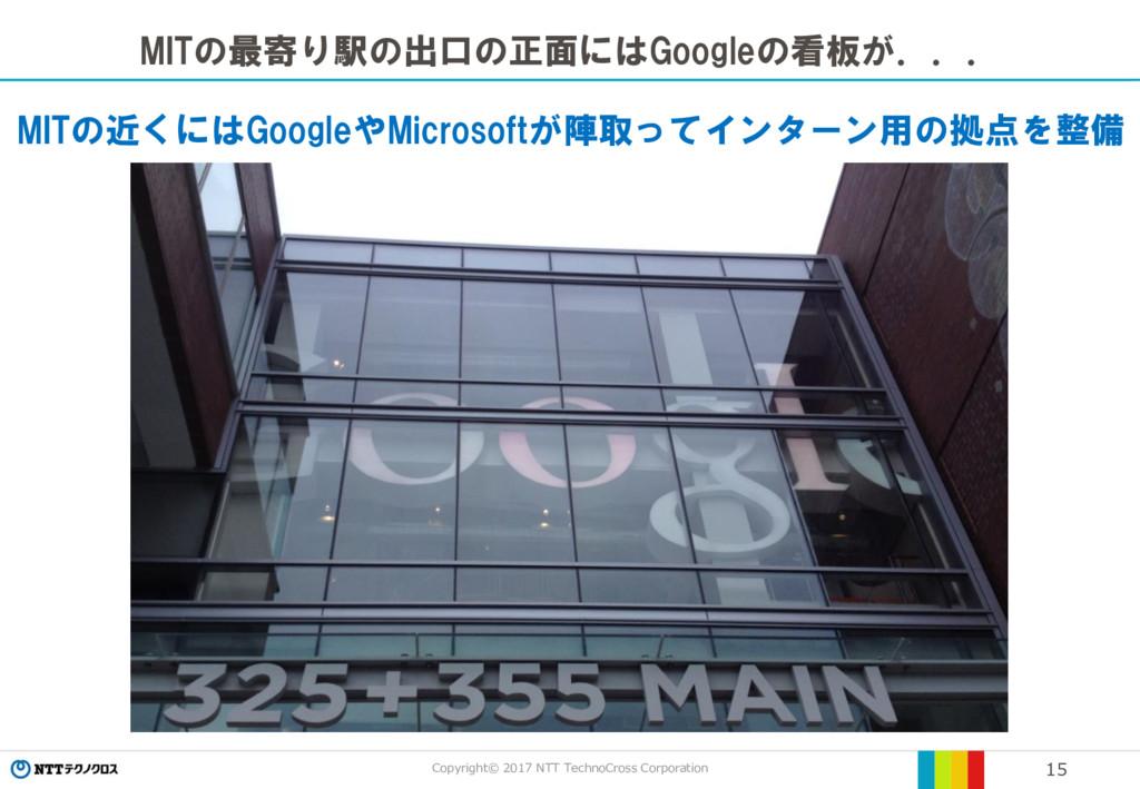 Copyright© 2017 NTT TechnoCross Corporation 15 ...