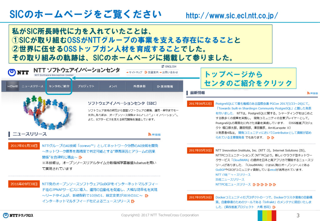 Copyright© 2017 NTT TechnoCross Corporation 3 私...