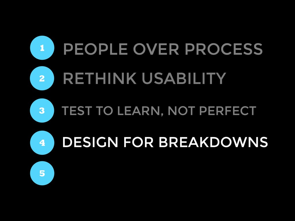 RETHINK USABILITY 1 2 3 4 5 PEOPLE OVER PROCESS...