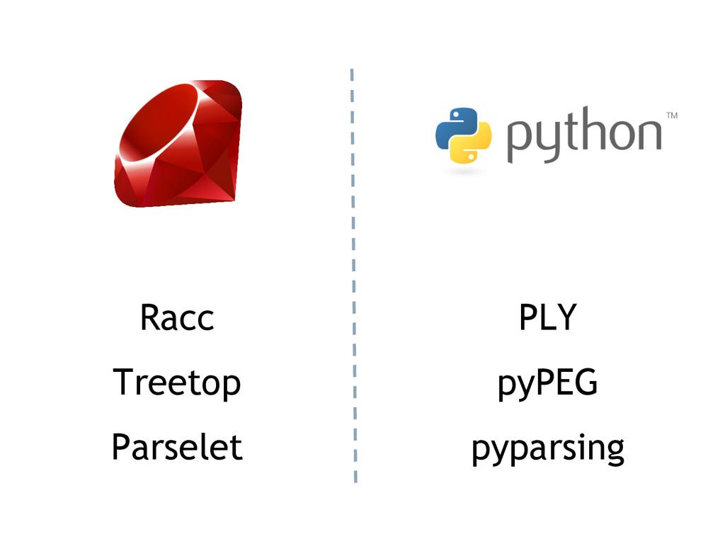 Racc Treetop Parselet PLY pyPEG pyparsing