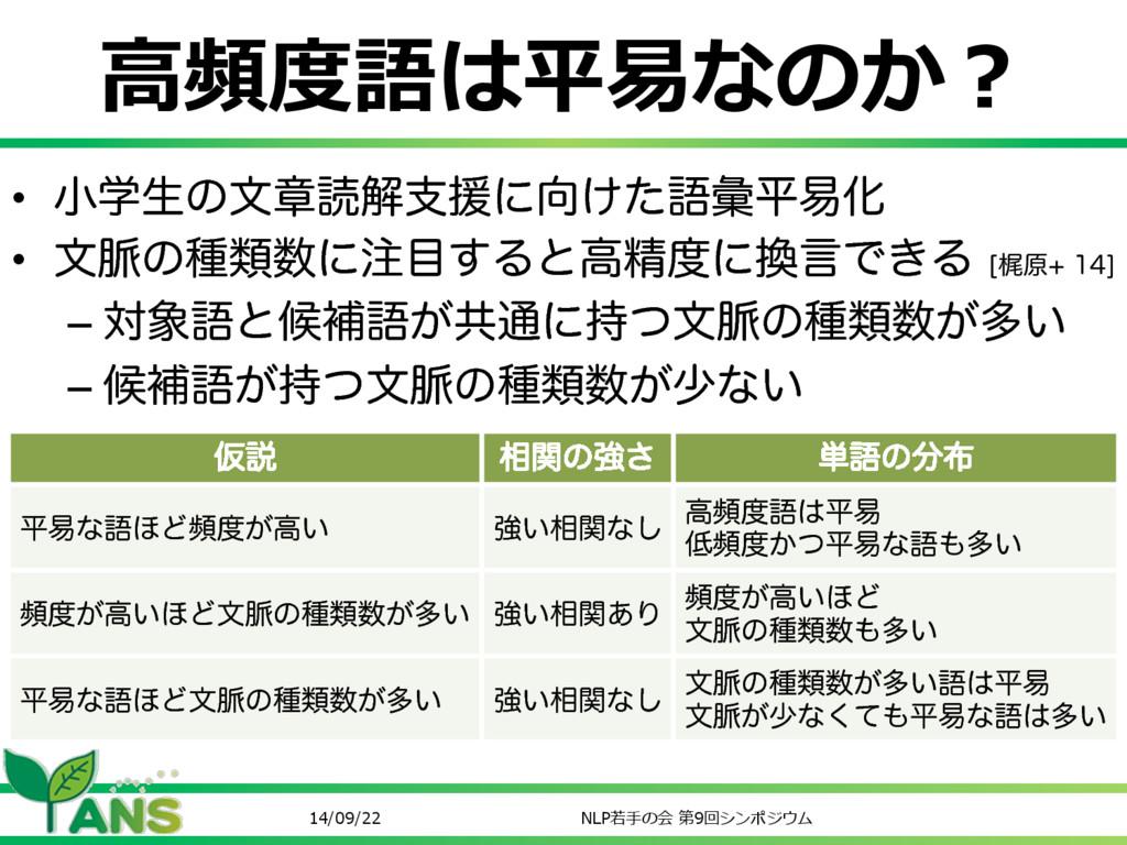 14/09/22 NLP若若⼿手の会 第9回シンポジウム • খֶੜͷจষಡղࢧԉʹ͚ͨ...