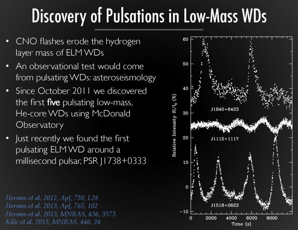 Discovery of Pulsations in Low-Mass WDs Hermes ...