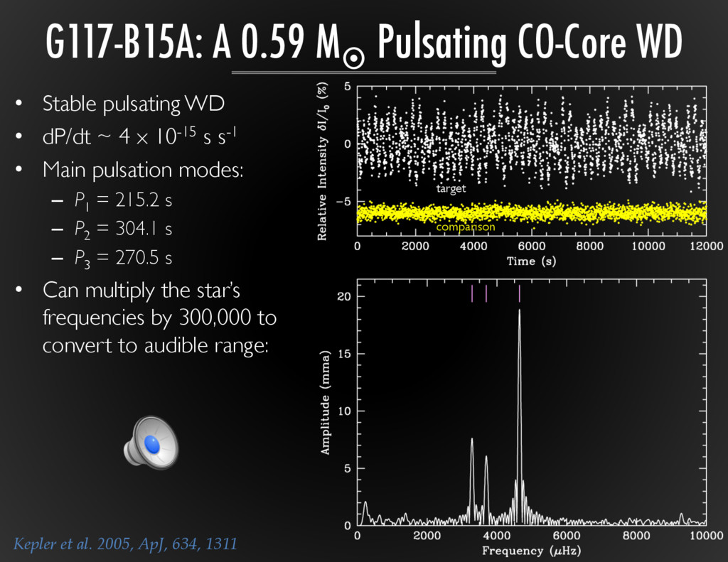 G117-B15A: A 0.59 M¤ Pulsating CO-Core WD •  S...