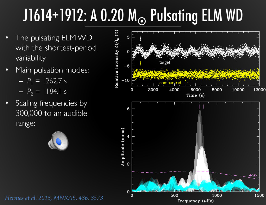 J1614+1912: A 0.20 M¤ Pulsating ELM WD •  The ...