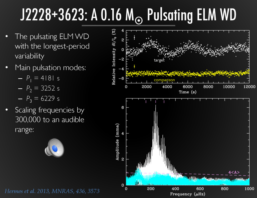 J2228+3623: A 0.16 M¤ Pulsating ELM WD •  The ...