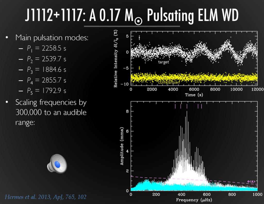 J1112+1117: A 0.17 M¤ Pulsating ELM WD Hermes ...