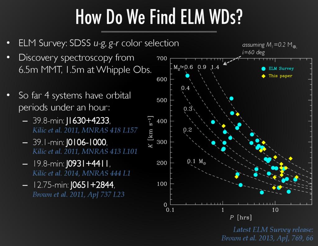 • ELM Survey: SDSS u-g, g-r color selection ...