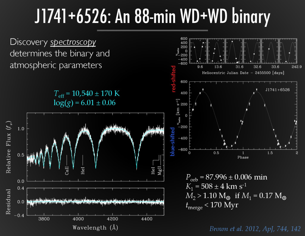 Discovery spectroscopy determines the binary an...