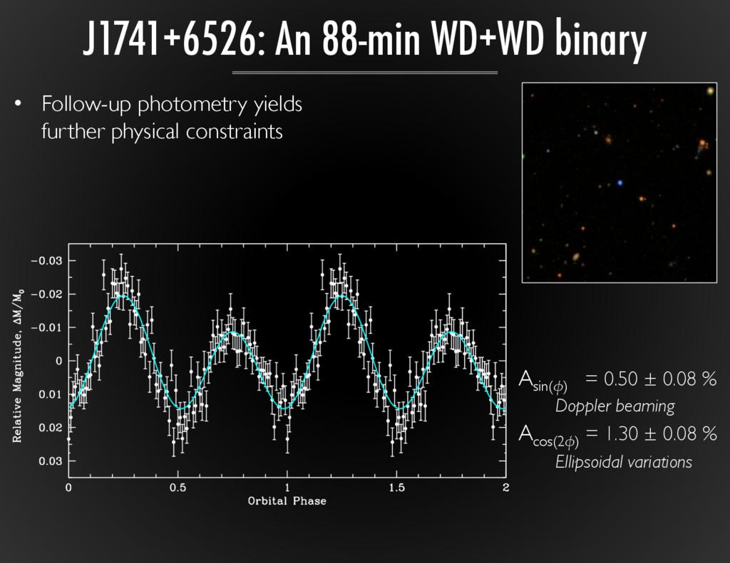 Asin(φ) = 0.50 ± 0.08 %   Doppler beaming ...