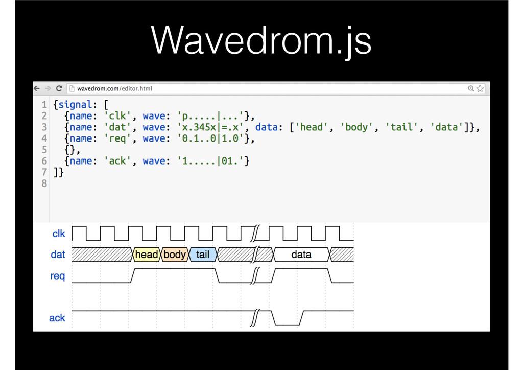Wavedrom.js