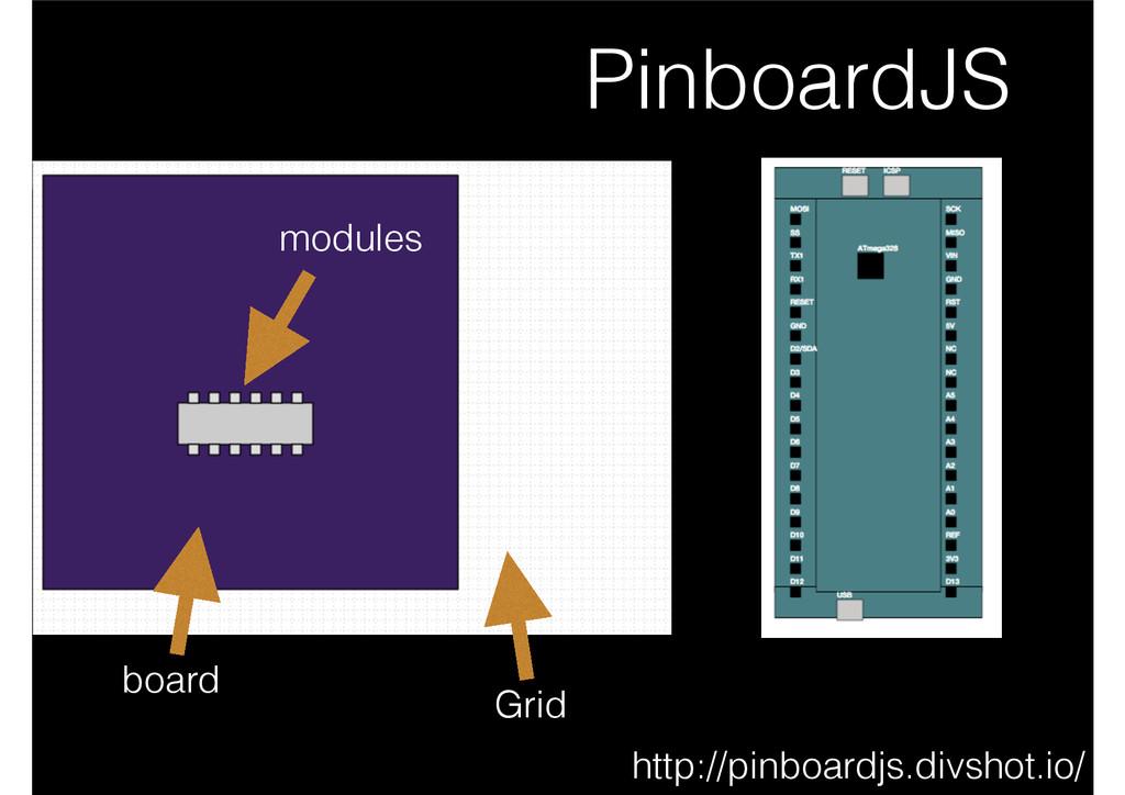 PinboardJS http://pinboardjs.divshot.io/ Grid b...