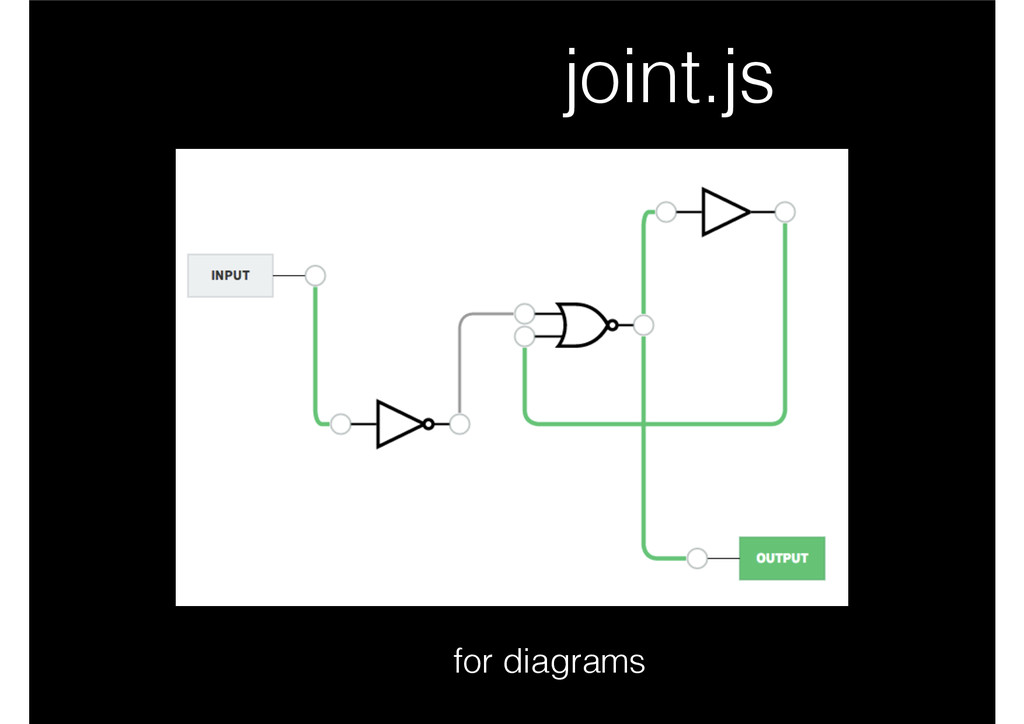 joint.js for diagrams