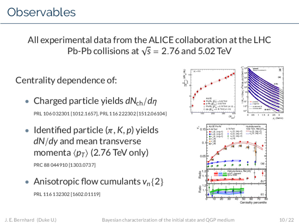 Observables All experimental data from the ALIC...