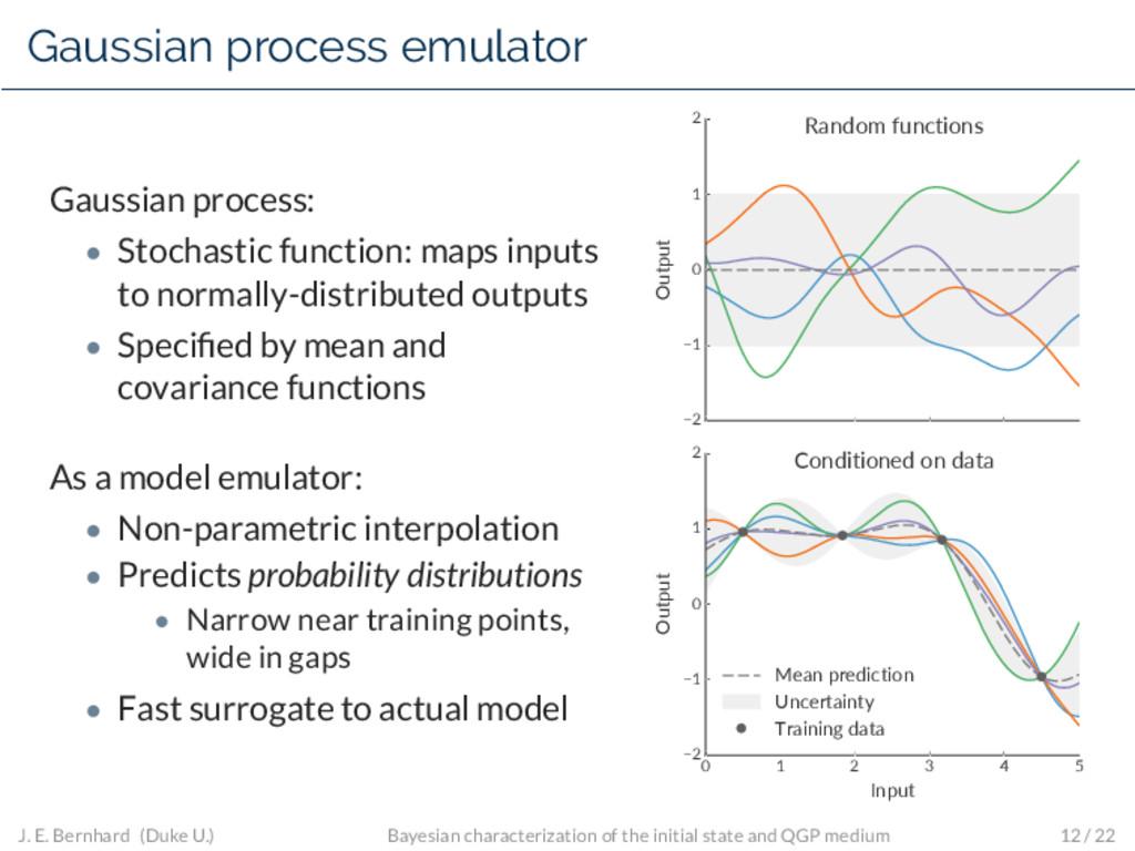 Gaussian process emulator Gaussian process: • S...