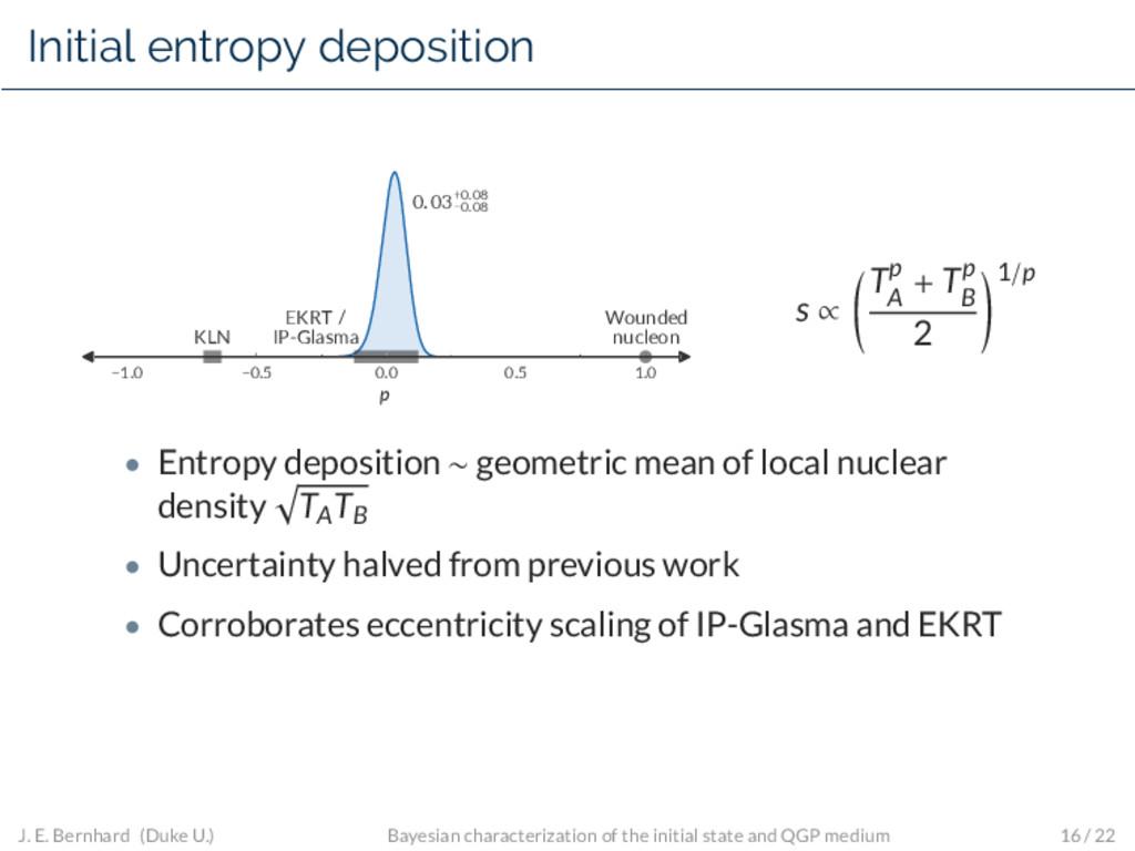 Initial entropy deposition −1.0 −0.5 0.0 0.5 1....