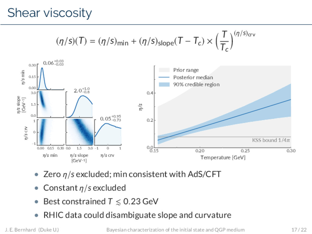 Shear viscosity (η/s)(T) = (η/s)min + (η/s)slop...