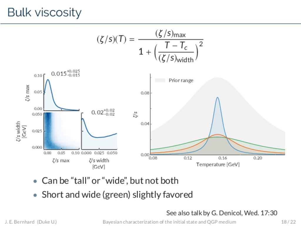 Bulk viscosity (ζ/s)(T) = (ζ/s)max 1 + T − Tc (...