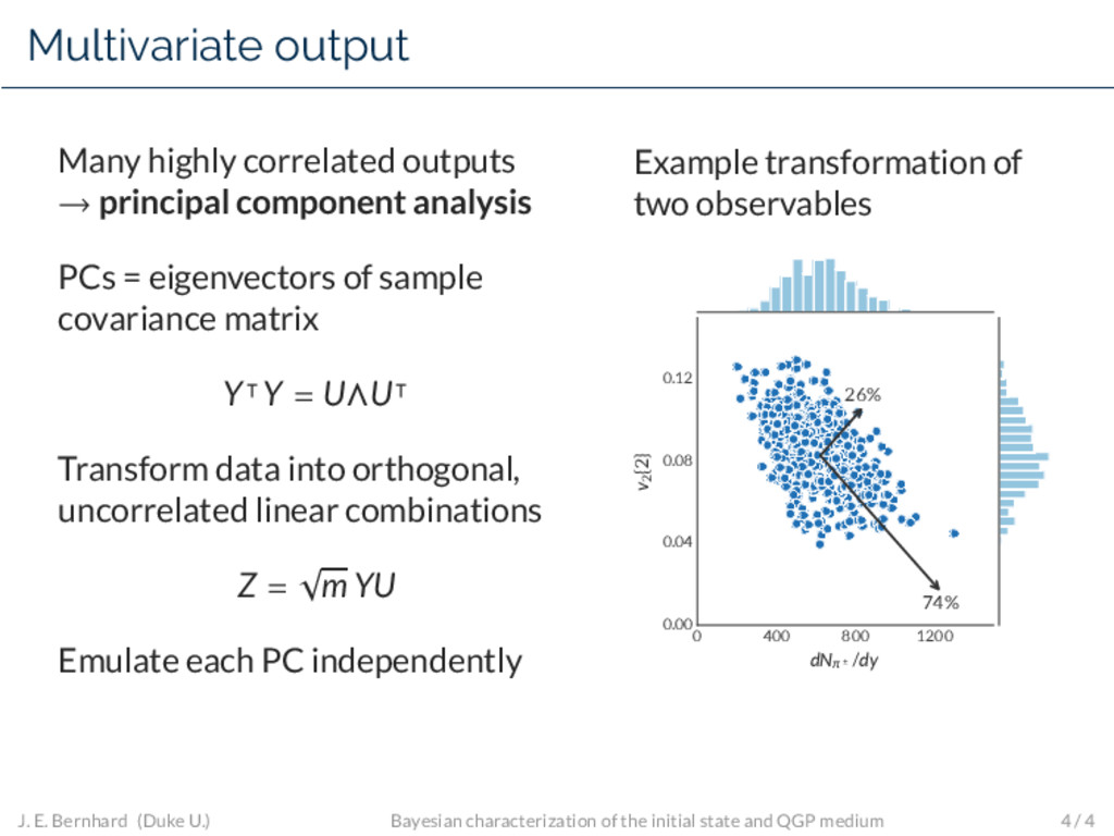 Multivariate output Many highly correlated outp...