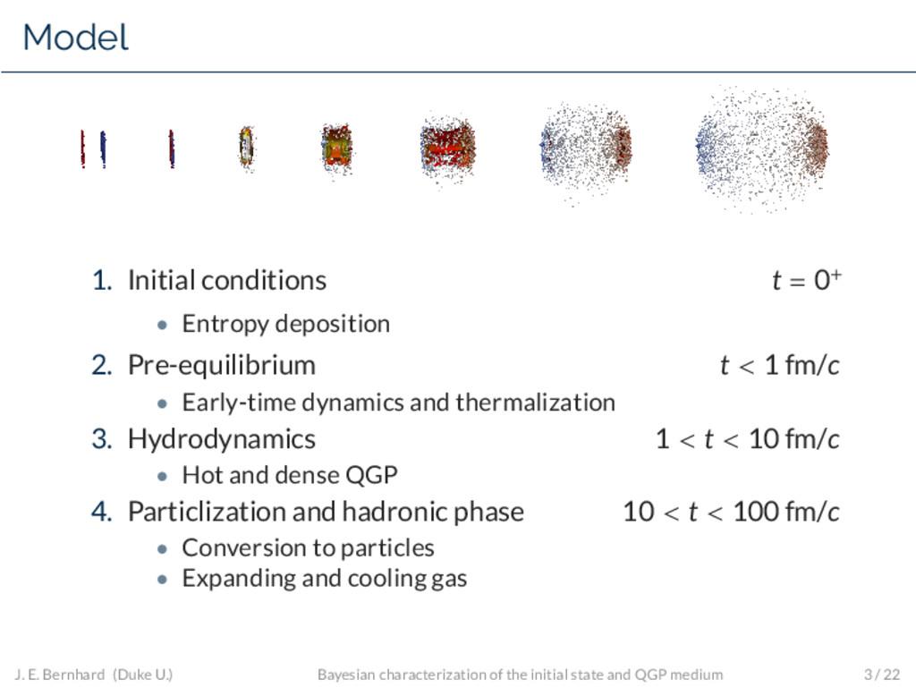 Model 1. Initial conditions t = 0+ • Entropy de...