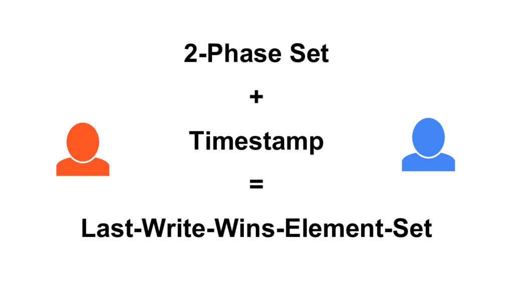 2-Phase Set + Timestamp = Last-Write-Wins-Eleme...