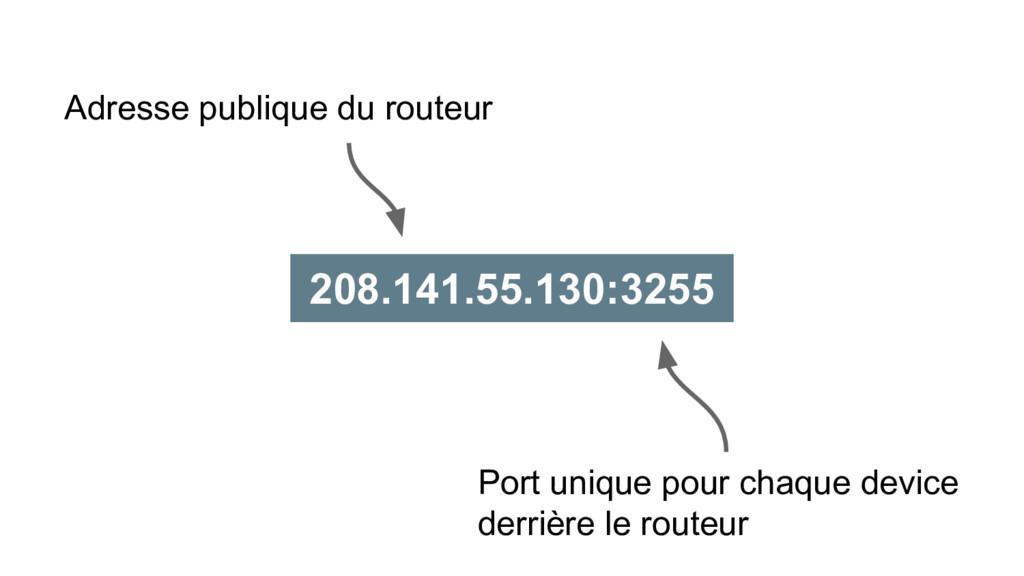 208.141.55.130:3255 Adresse publique du routeur...
