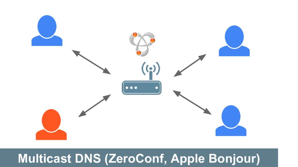 Multicast DNS (ZeroConf, Apple Bonjour)