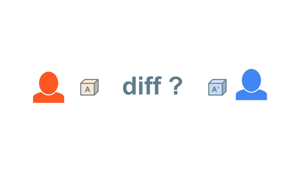 A A' diff ?