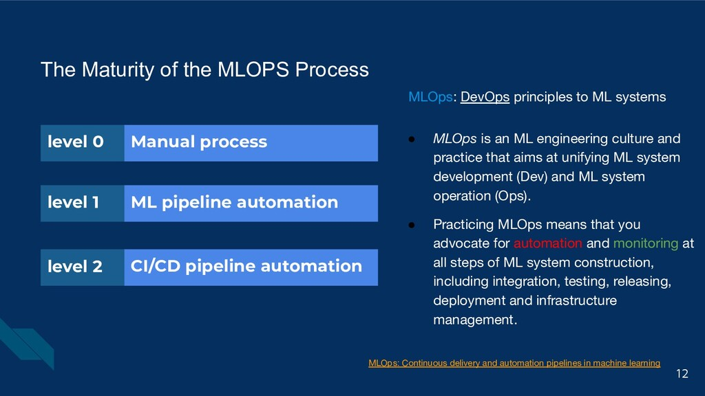 Manual process MLOps: Continuous delivery and a...