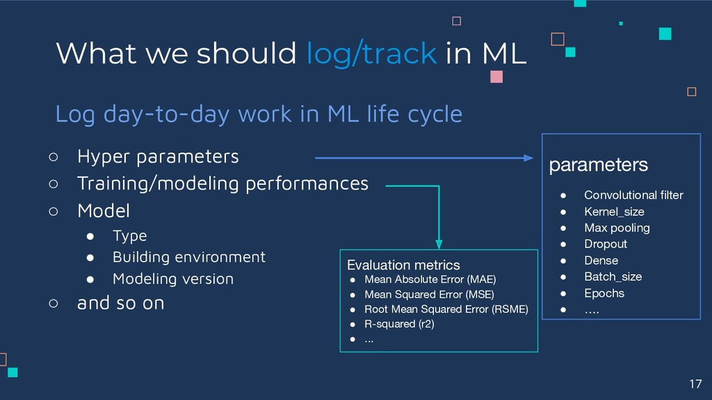 Log day-to-day work in ML life cycle ○ Hyper pa...