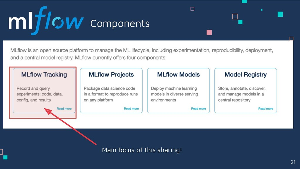 Components Main focus of this sharing! 21