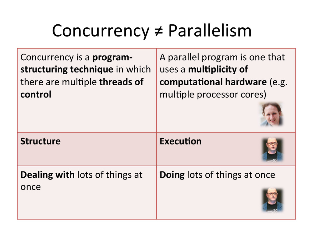 Concurrency ≠ Parallelism  Concurrency...