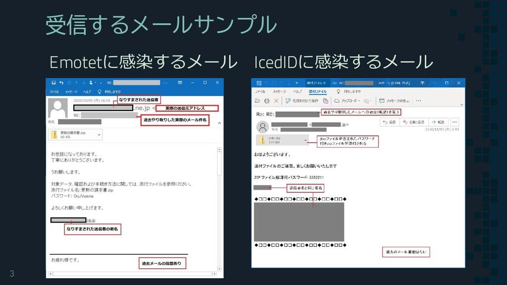 3 受信するメールサンプル Emotetに感染するメール IcedIDに感染するメール