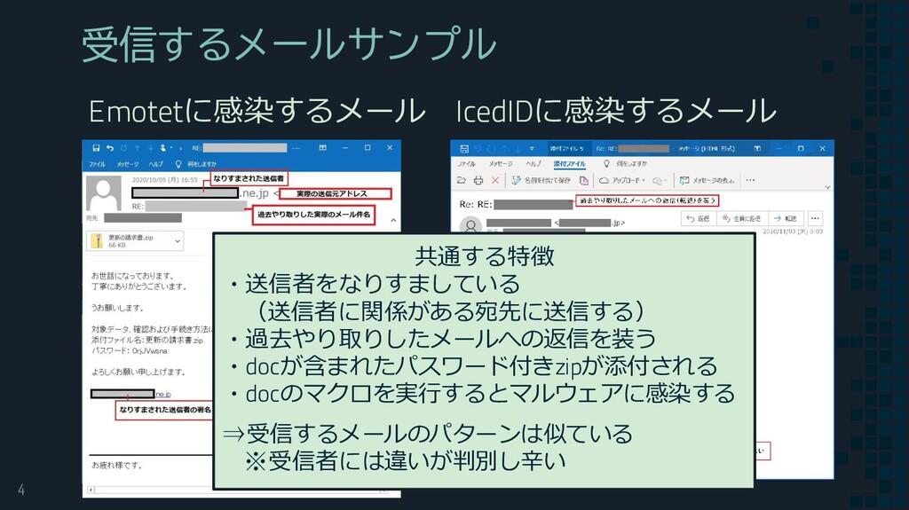 4 受信するメールサンプル Emotetに感染するメール IcedIDに感染するメール 共通す...